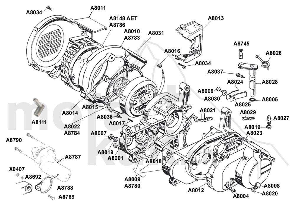 Motor & Motorgehäuse